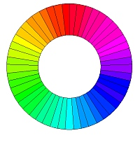 Choosing Your Colour MFP   7 Key Questions