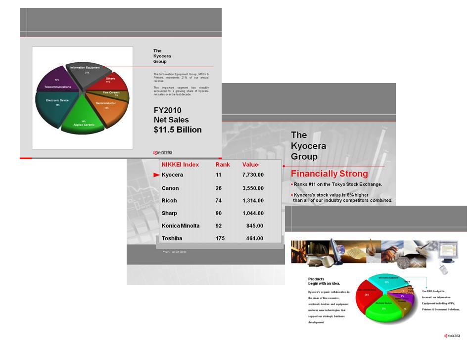Kyocera Is Largest Print Manufacturer