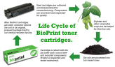 Bioprint non petroleum based toner