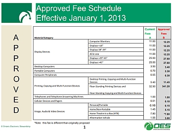 Ontario Environmental Fee for MFP Increases Tenfold Jan 1 2013