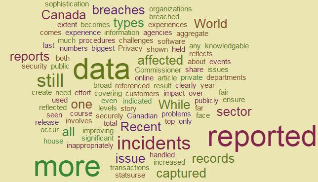 Data_word_cloud