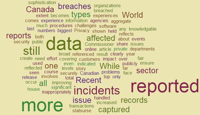 Data_word_cloud