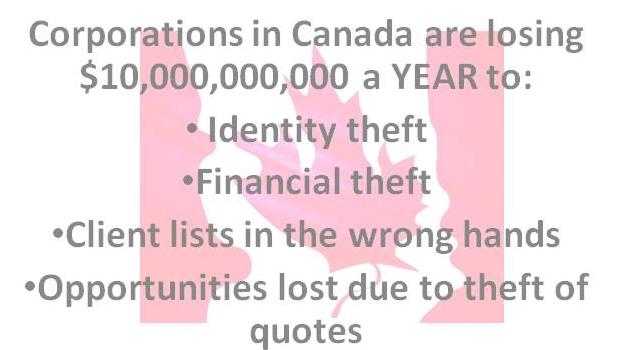 Canadian Loss $10 billion