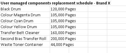 Brand X Component User Replacement Schedule.jpg