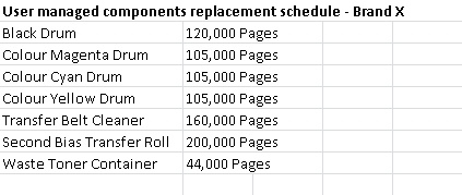 Brand X Component User Replacement Schedule.jpg