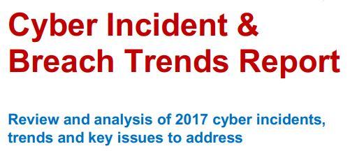 Cyber Incidents  Trends OTA Report.jpg